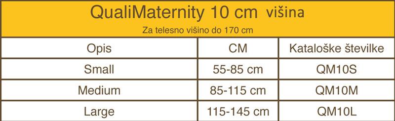 Tabela velikosti QualiMaternity 10 cm